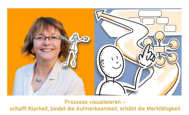 Martina Lauterjung Bild210531a